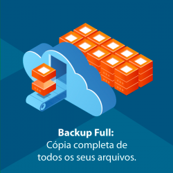 Backup Full: Cópia completa de todos os seus arquivos